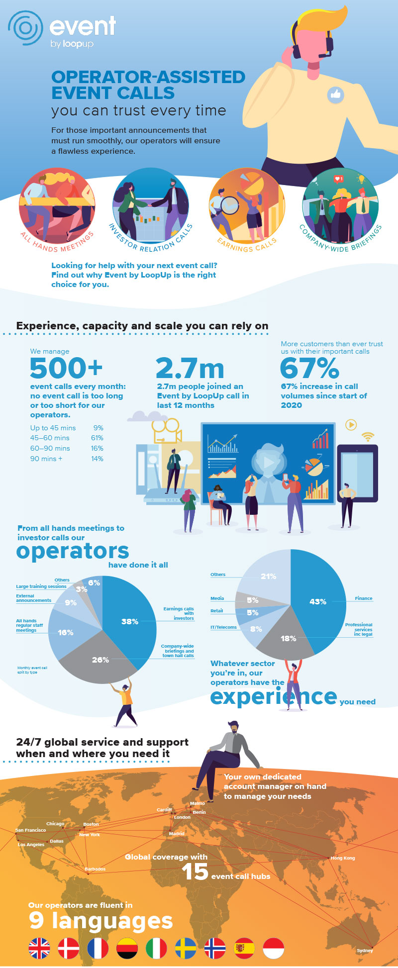 LoopUp-infographic-2020.7